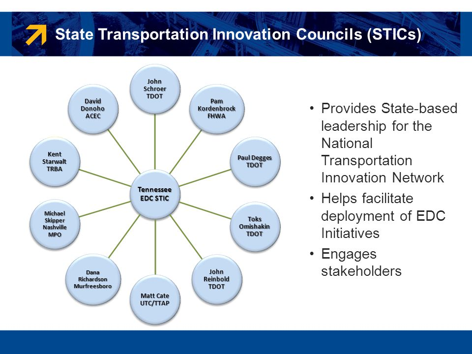 State Transportation Innovation Councils (STICs)