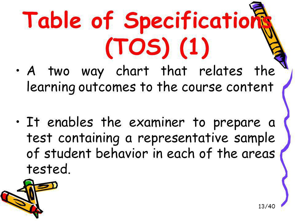 Table of Specifications (TOS) (1)