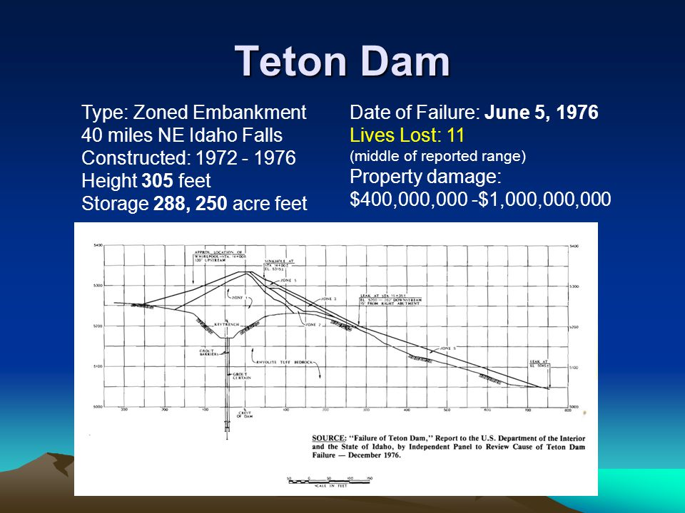 Teton Dam Type: Zoned Embankment 40 miles NE Idaho Falls