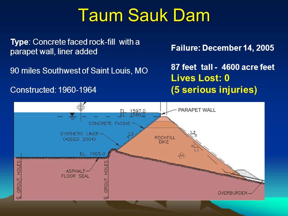 Taum Sauk Dam Lives Lost: 0 (5 serious injuries)