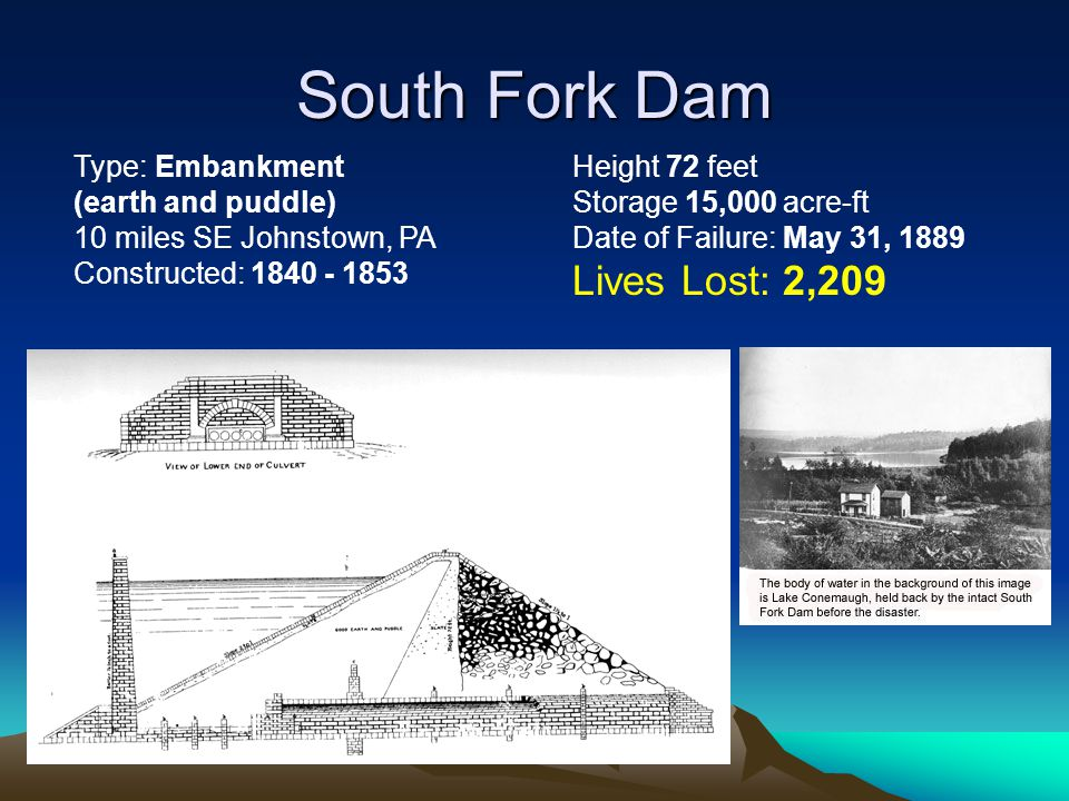 South Fork Dam Lives Lost: 2,209 Type: Embankment (earth and puddle)