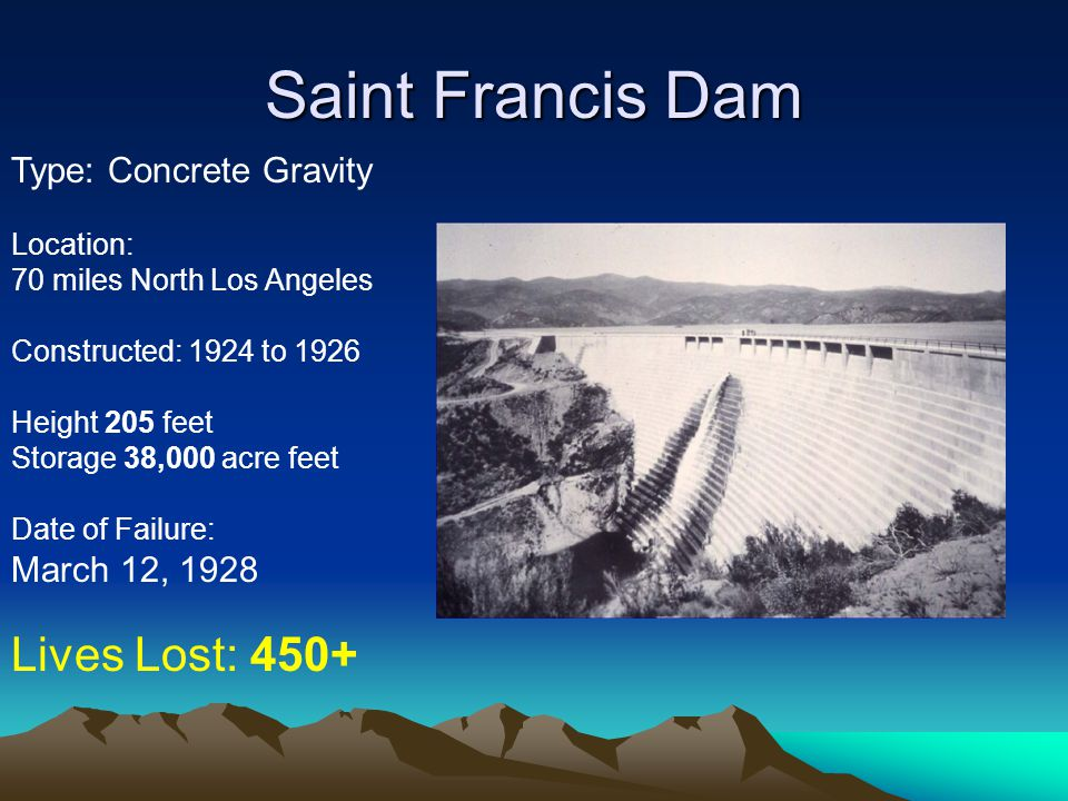 Saint Francis Dam Lives Lost: 450+ Type: Concrete Gravity