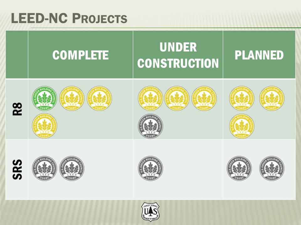 LEED-NC Projects COMPLETE UNDER CONSTRUCTION PLANNED R8 SRS