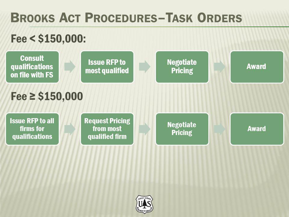 Brooks Act Procedures–Task Orders