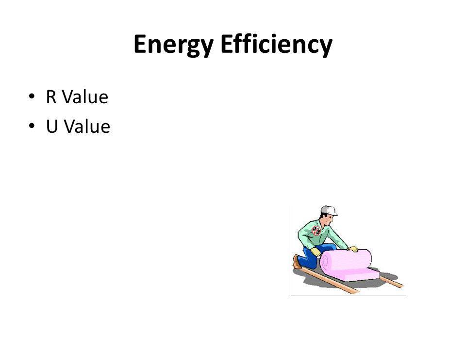 Energy Efficiency R Value U Value