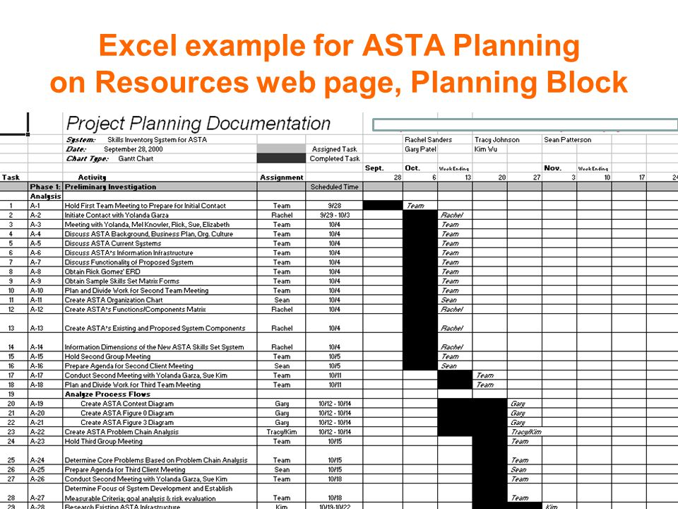 Excel example for ASTA Planning on Resources web page, Planning Block