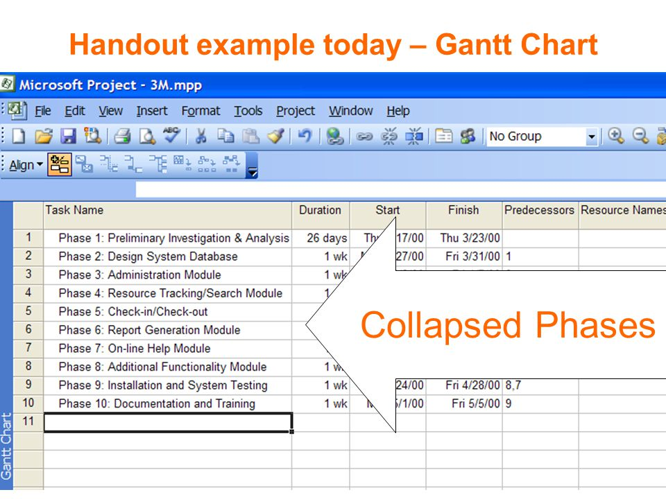 Handout example today – Gantt Chart