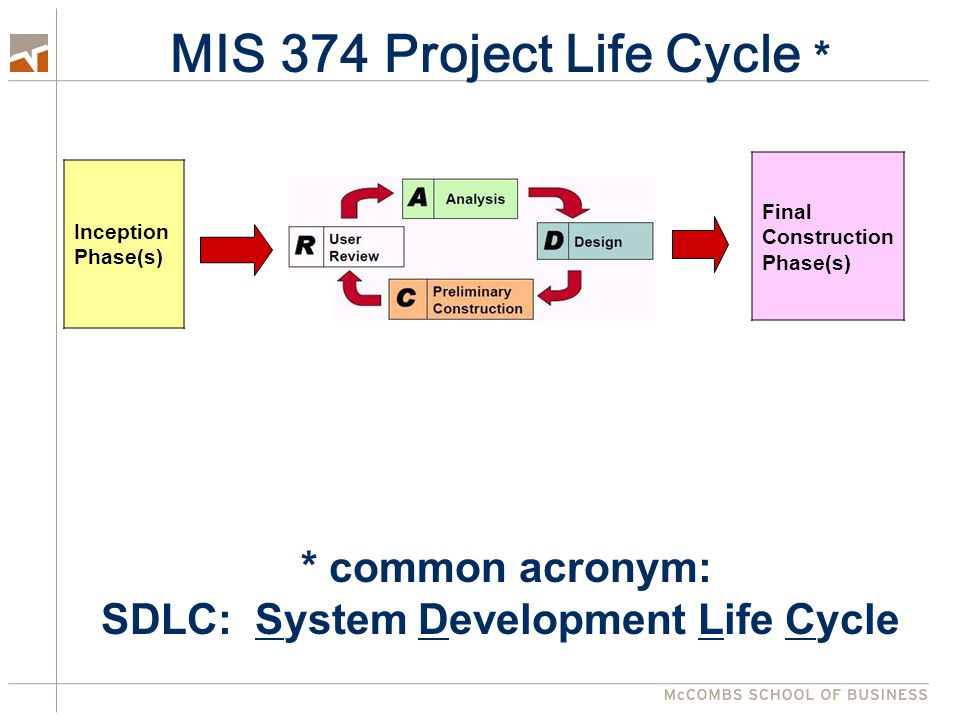 * common acronym: SDLC: System Development Life Cycle
