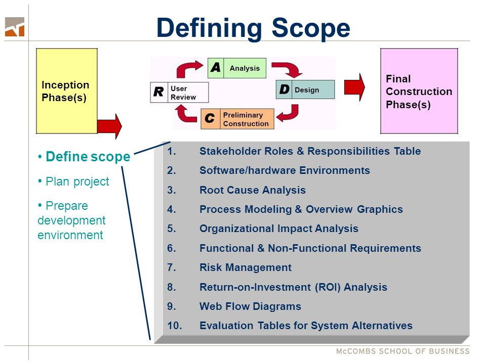 Defining Scope Define scope Plan project