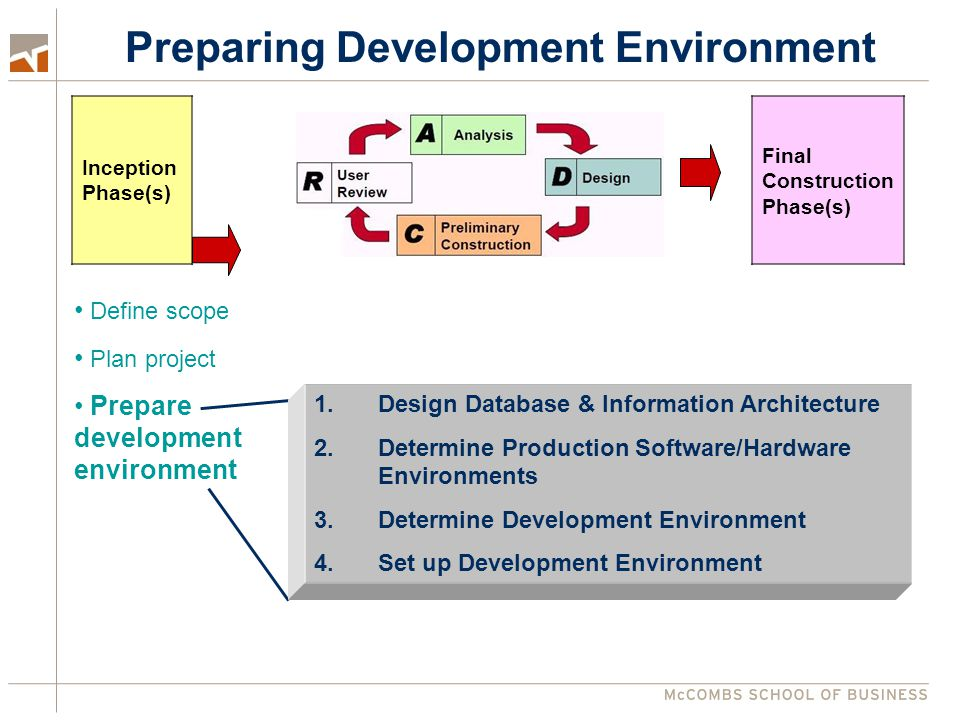 Preparing Development Environment