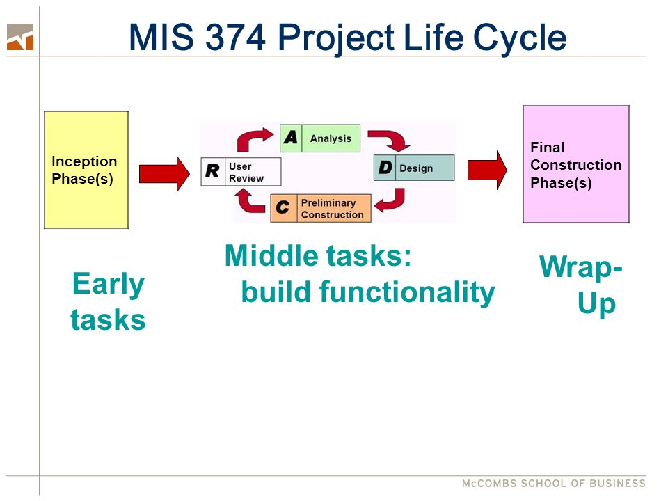 MIS 374 Project Life Cycle Middle tasks: build functionality Wrap- Up