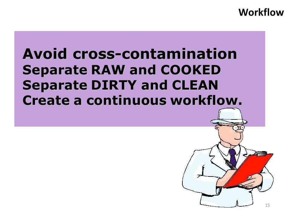 Level 4 Food Safety - Notes