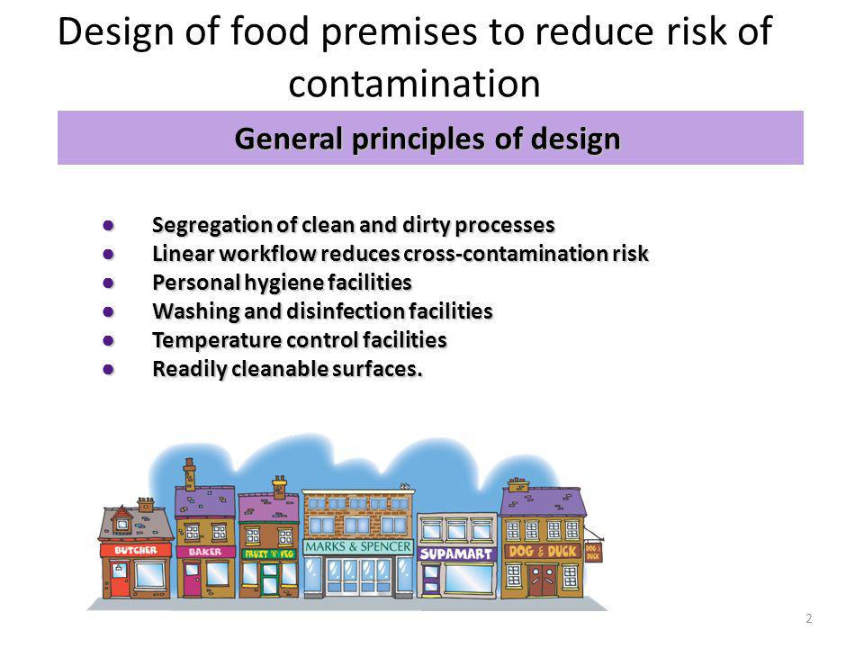 Design Of Premises To Control Food Safety