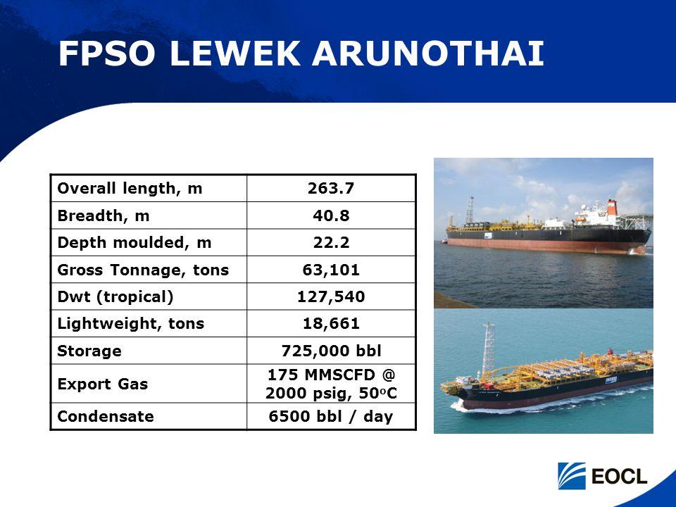 FPSO LEWEK ARUNOTHAI Overall length, m 263.7 Breadth, m 40.8