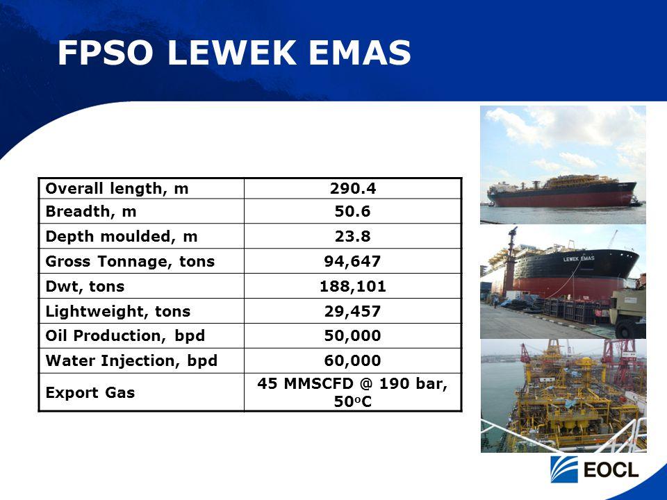 FPSO LEWEK EMAS Overall length, m 290.4 Breadth, m 50.6