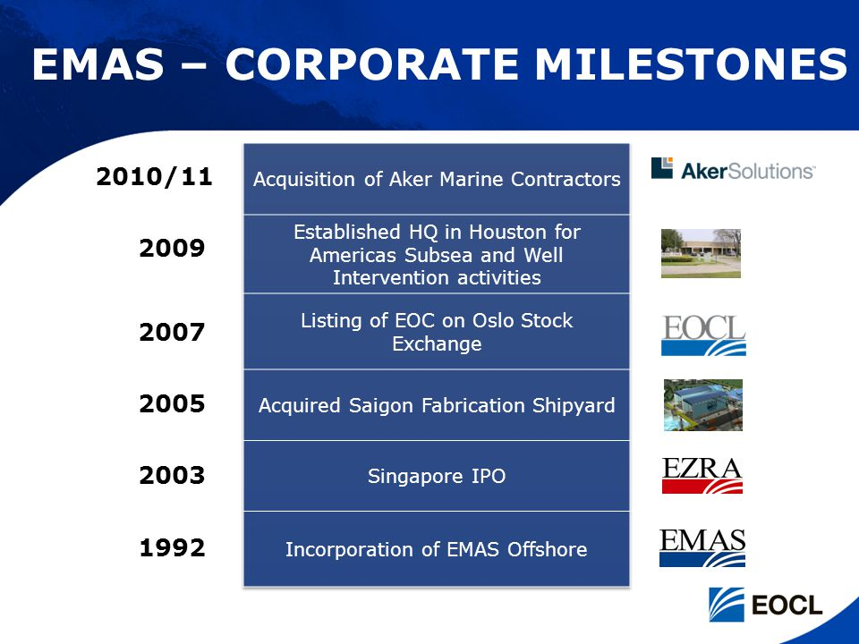 EMAS – CORPORATE MILESTONES