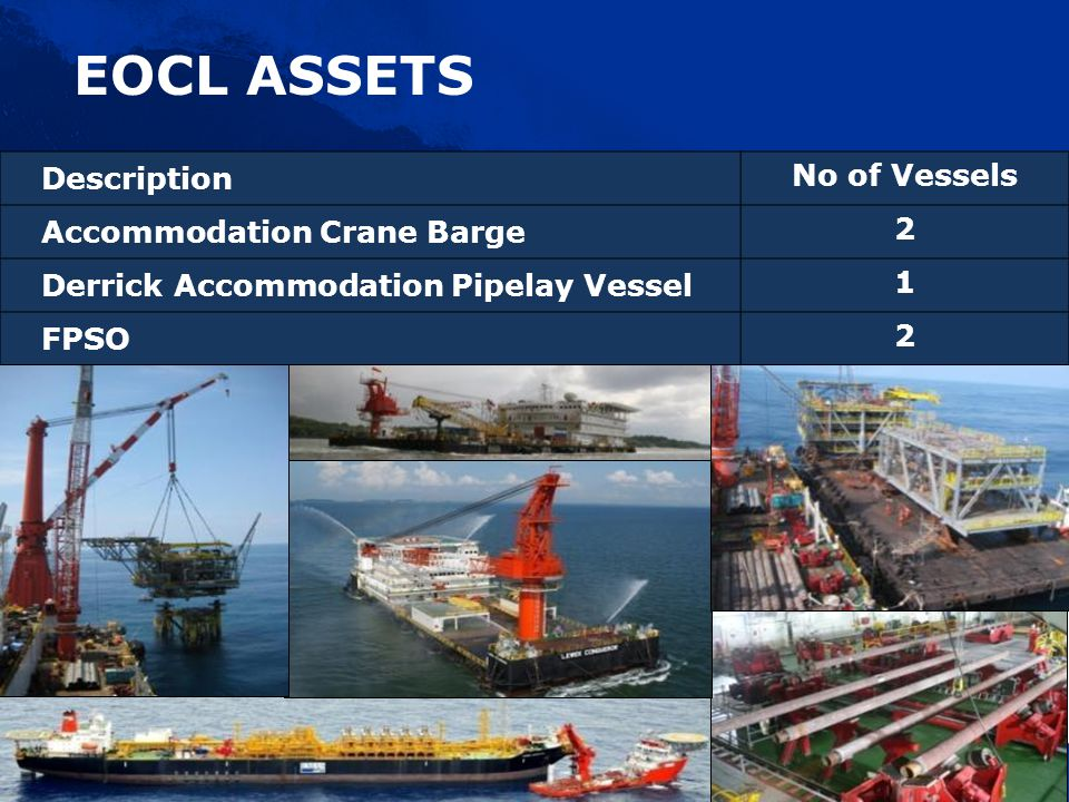 EOCL ASSETS Description No of Vessels Accommodation Crane Barge 2