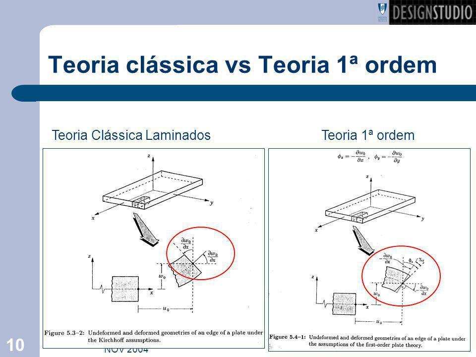 Teoria clássica vs Teoria 1ª ordem
