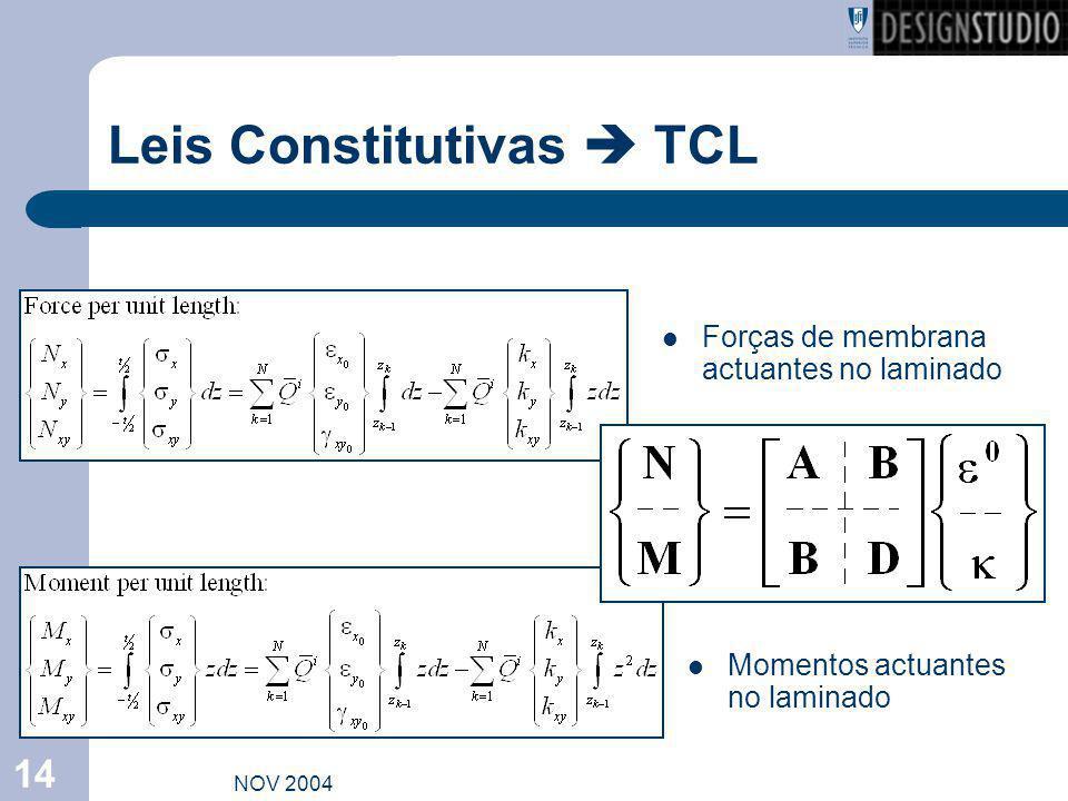 Leis Constitutivas  TCL