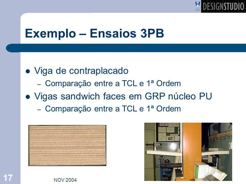 Exemplo – Ensaios 3PB Viga de contraplacado