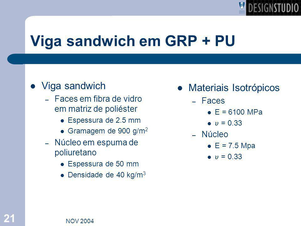 Viga sandwich em GRP + PU