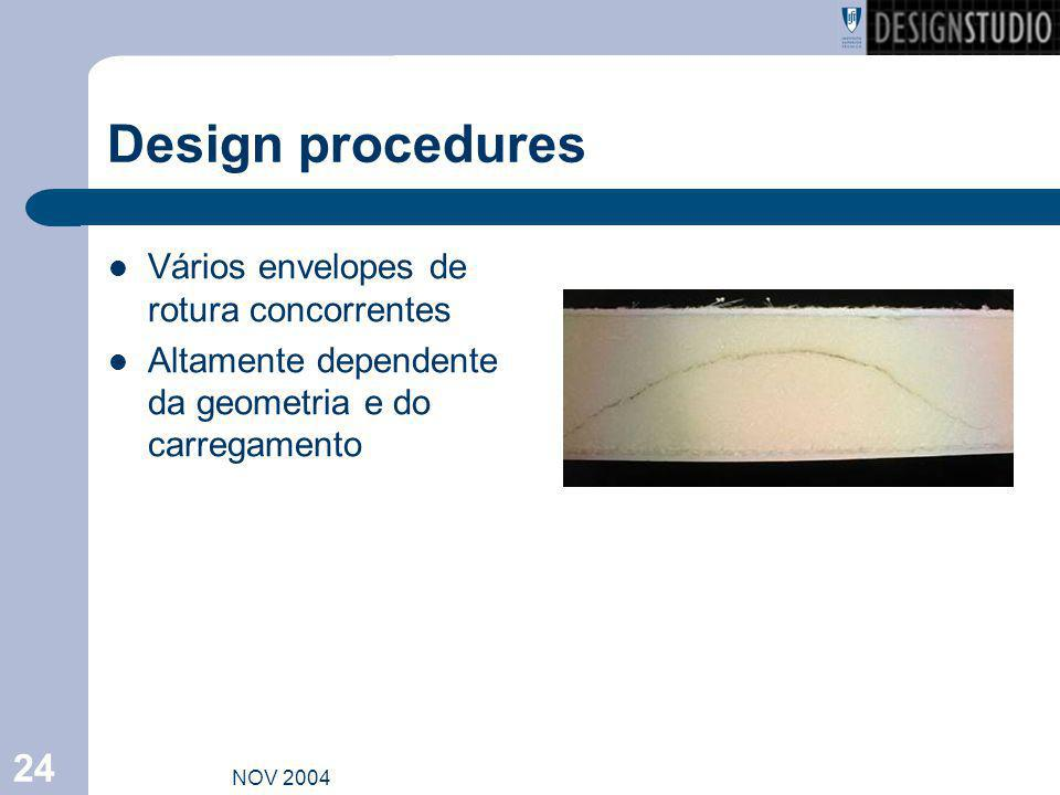 Design procedures Vários envelopes de rotura concorrentes