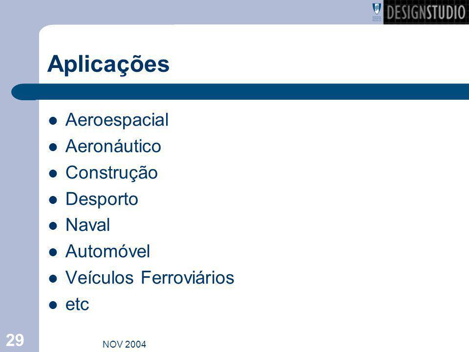 Aplicações Aeroespacial Aeronáutico Construção Desporto Naval