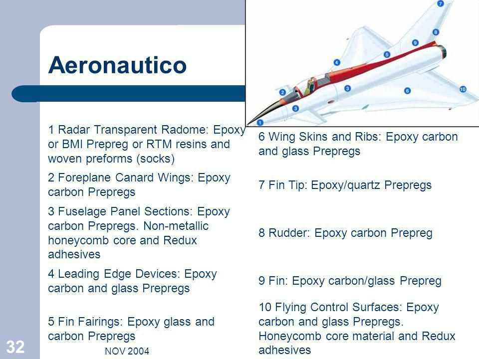 Aeronautico 1 Radar Transparent Radome: Epoxy or BMI Prepreg or RTM resins and woven preforms (socks)