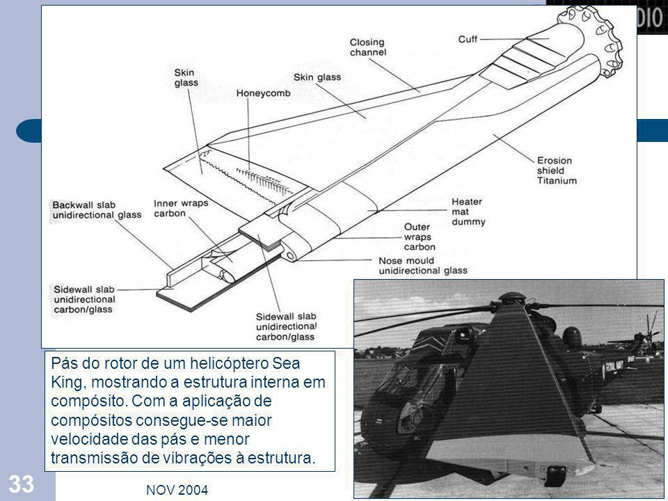 Pás do rotor de um helicóptero Sea King, mostrando a estrutura interna em compósito. Com a aplicação de compósitos consegue-se maior velocidade das pás e menor transmissão de vibrações à estrutura.