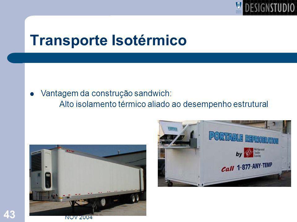 Transporte Isotérmico