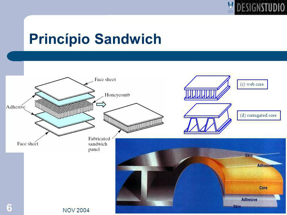 Princípio Sandwich (c) web core (d) corrugated core NOV 2004