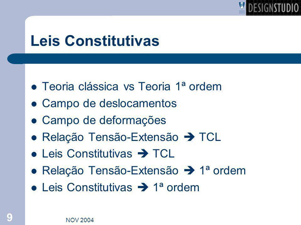 Leis Constitutivas Teoria clássica vs Teoria 1ª ordem