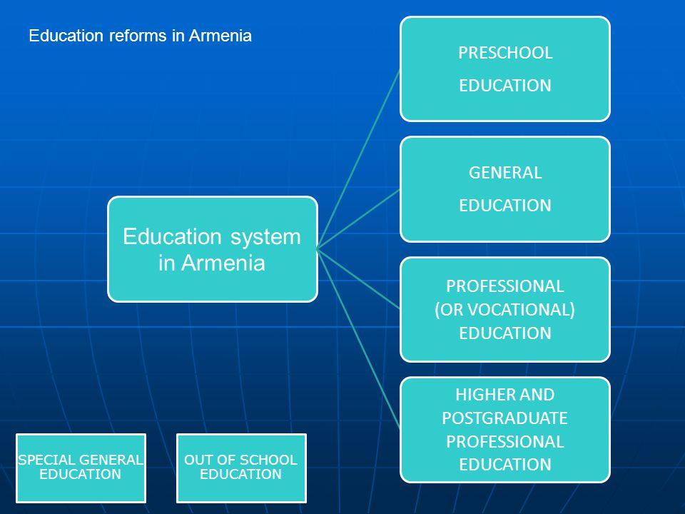 Educa tion syste m in Armen ia