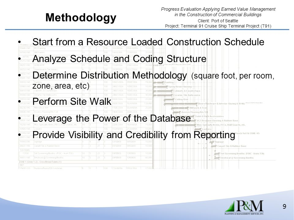 Methodology Start from a Resource Loaded Construction Schedule