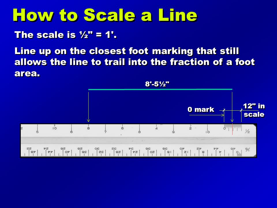 How to Scale a Line The scale is ½ = 1 .