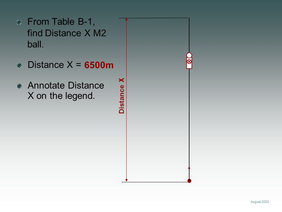 From Table B-1, find Distance X M2 ball.
