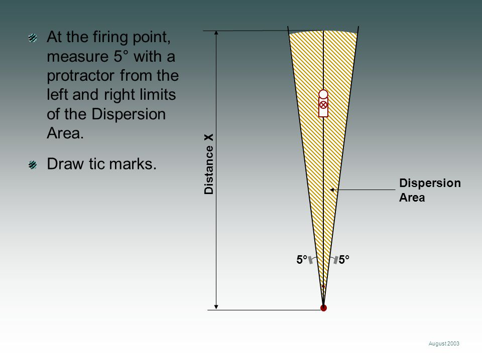 At the firing point, measure 5° with a protractor from the left and right limits of the Dispersion Area.