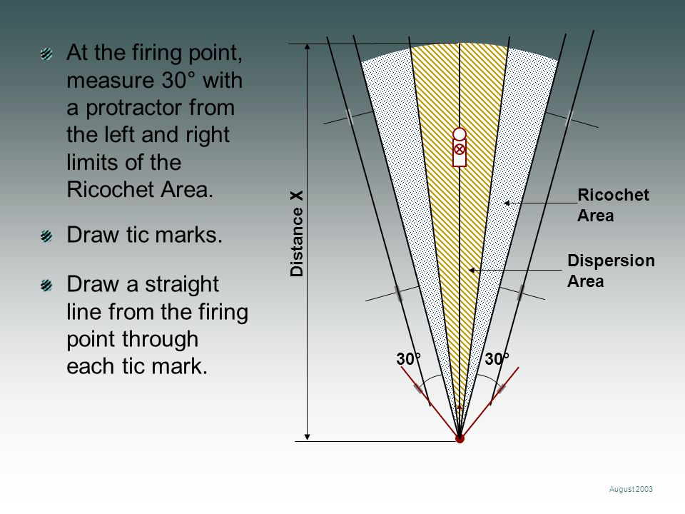Draw a straight line from the firing point through each tic mark.