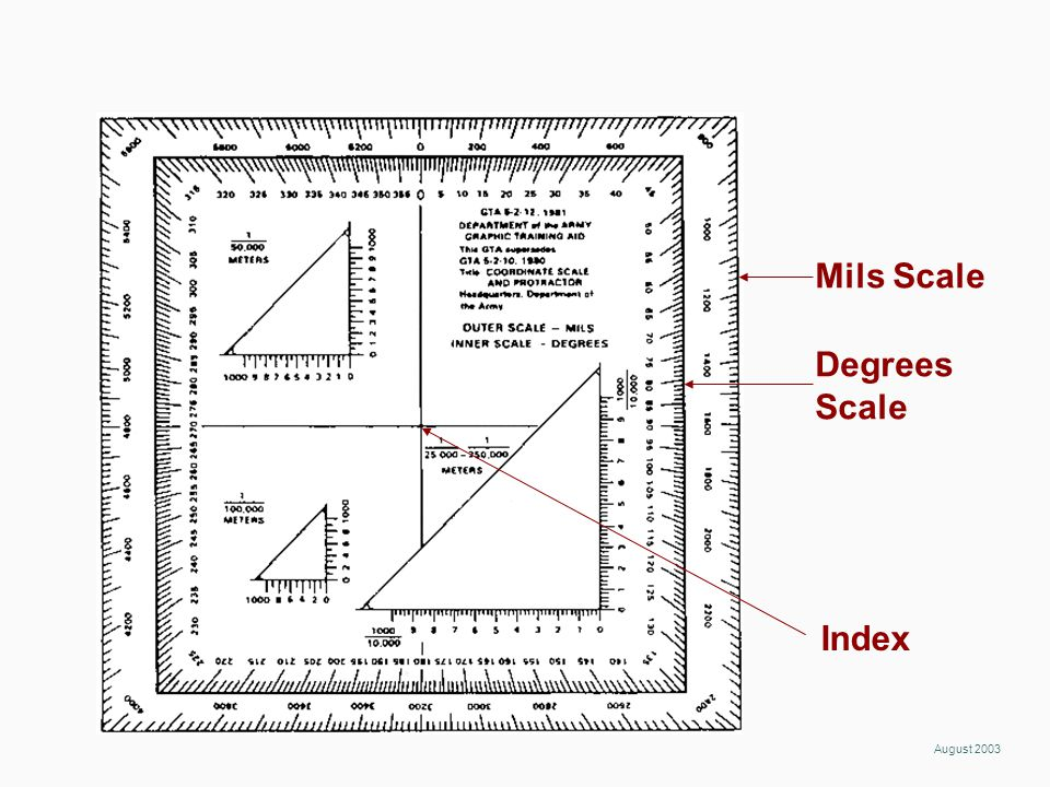 Mils Scale Degrees Scale Index August 2003