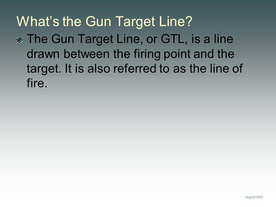 What's the Gun Target Line