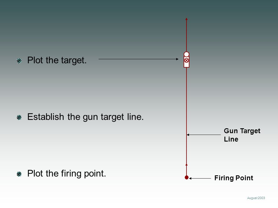 Establish the gun target line.