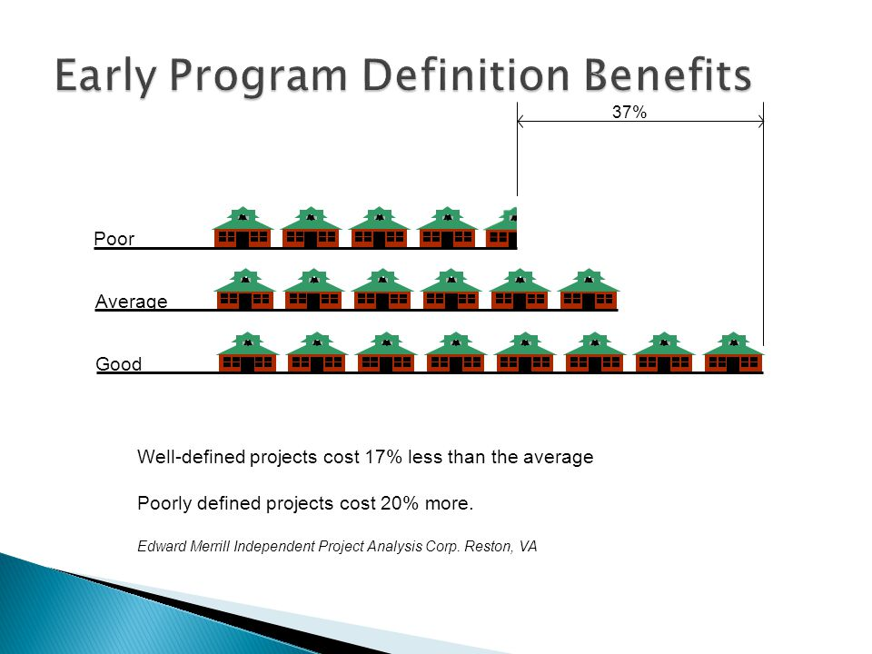 Early Program Definition Benefits