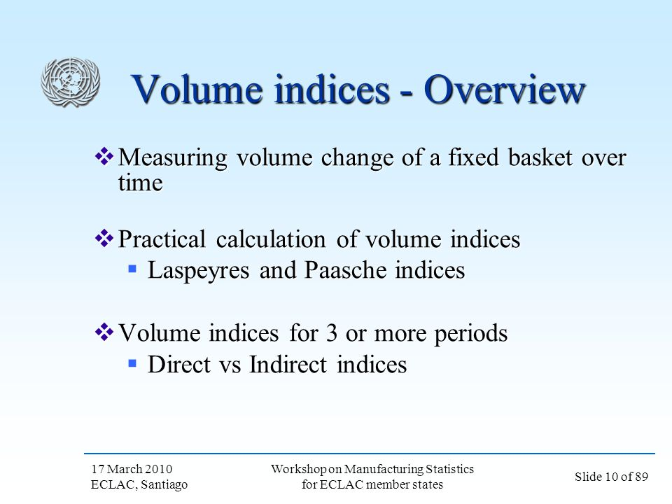 Volume indices - Overview