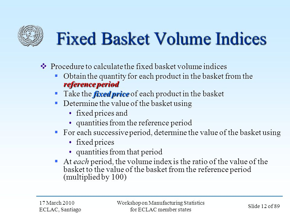 Fixed Basket Volume Indices