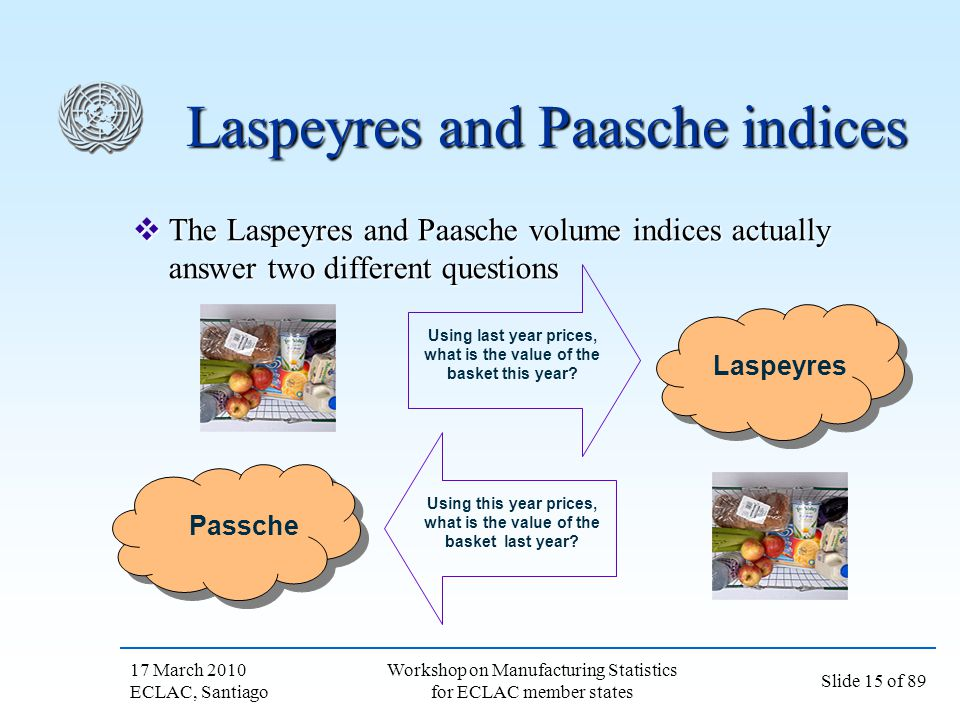 Laspeyres and Paasche indices
