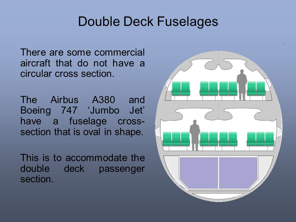 Double Deck Fuselages There are some commercial aircraft that do not have a circular cross section.