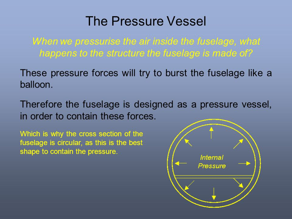 The Pressure Vessel When we pressurise the air inside the fuselage, what happens to the structure the fuselage is made of