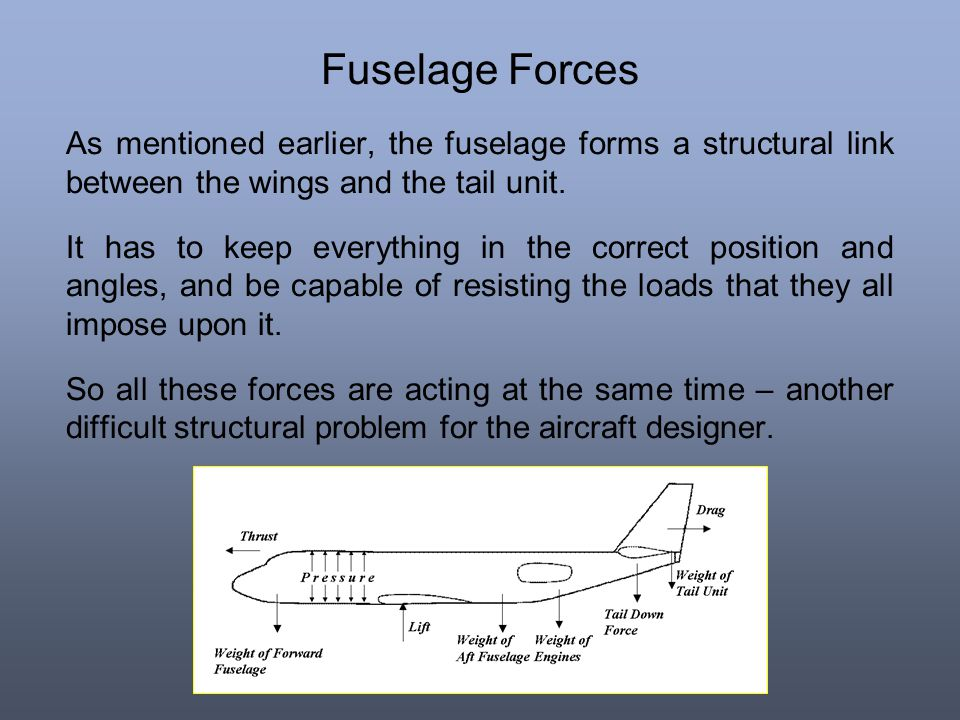 Fuselage Forces As mentioned earlier, the fuselage forms a structural link between the wings and the tail unit.