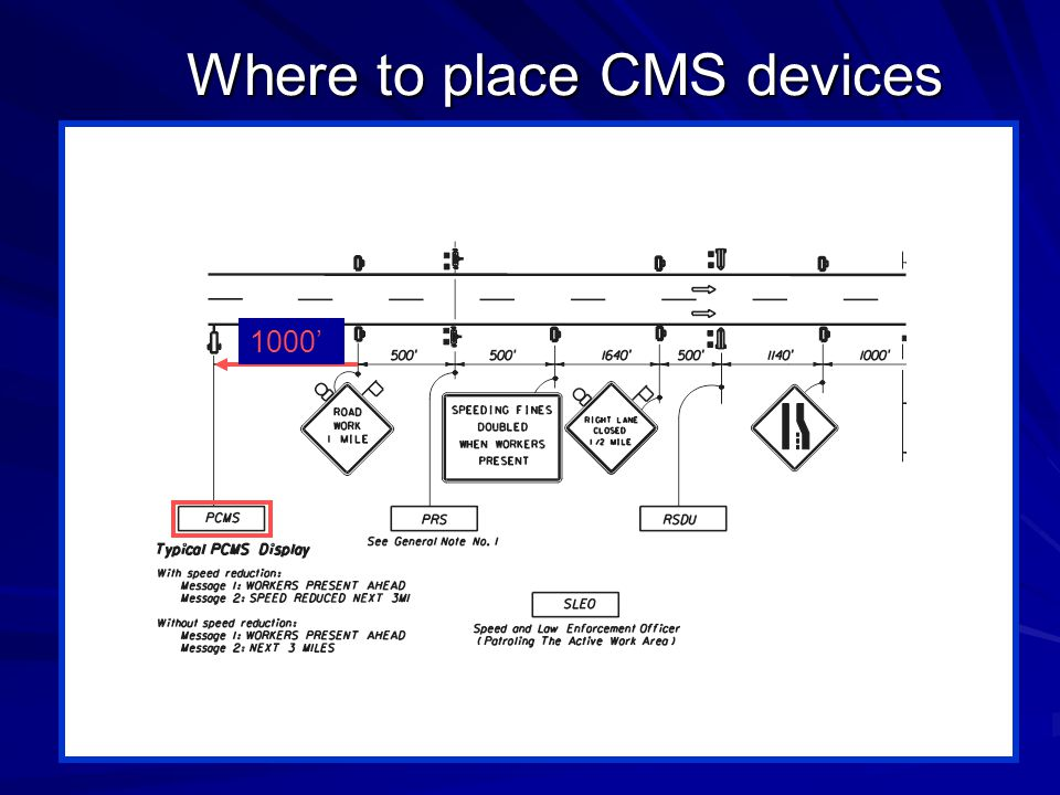 Where to place CMS devices