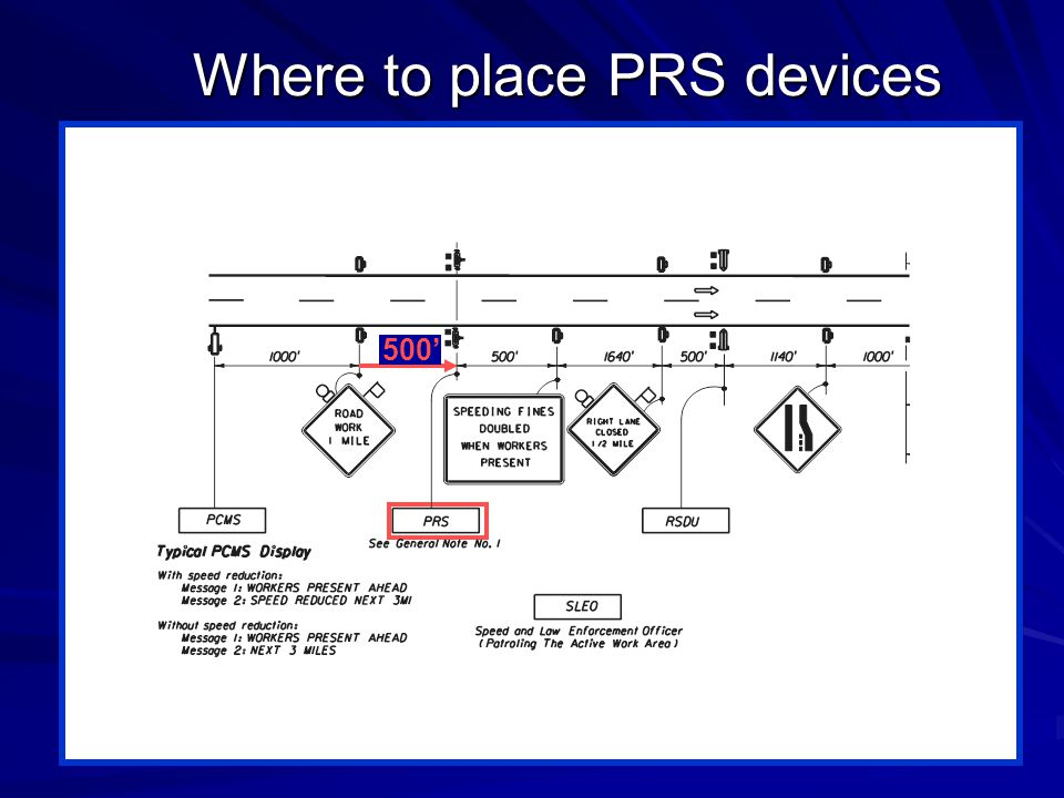 Where to place PRS devices